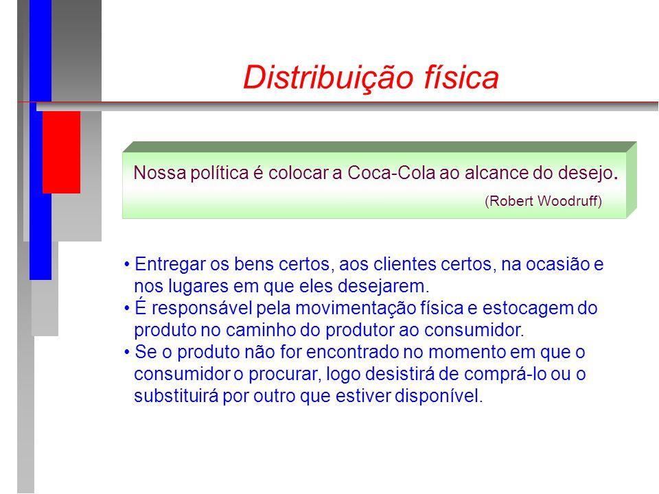 Nossa política é colocar a Coca-Cola ao alcance do desejo.