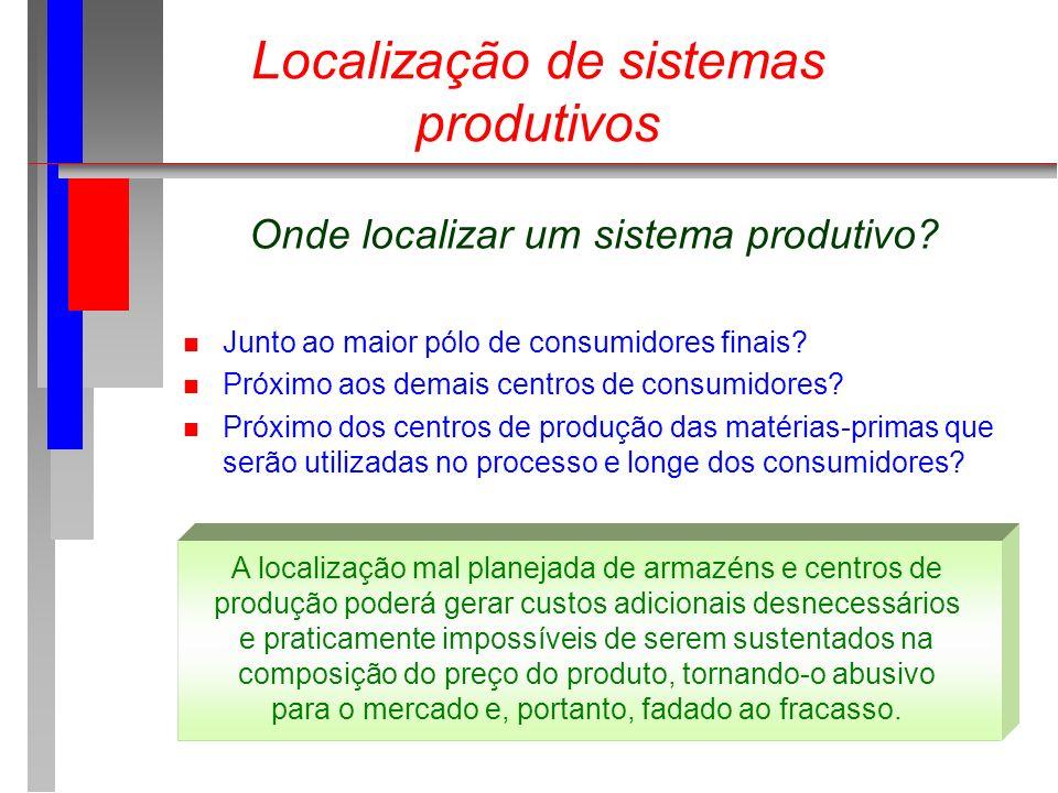 Localização de sistemas produtivos