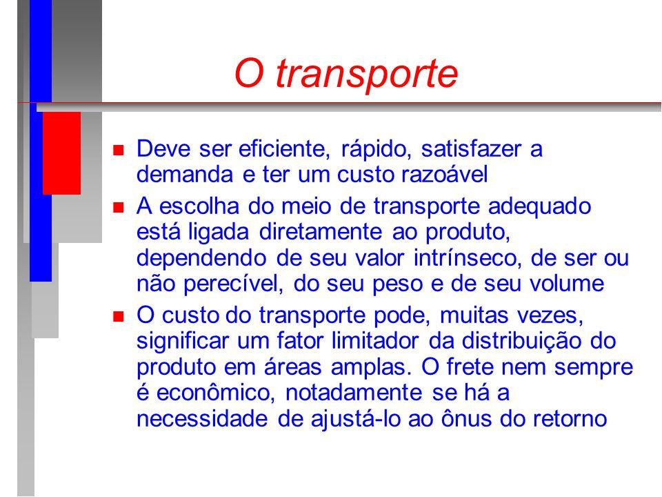 O transporte Deve ser eficiente, rápido, satisfazer a demanda e ter um custo razoável.
