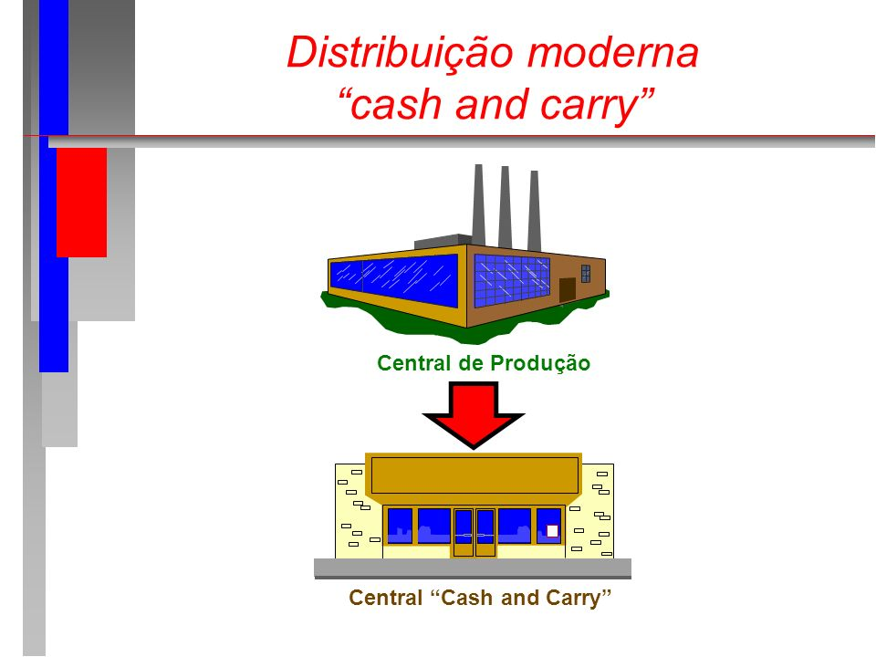 Distribuição moderna cash and carry