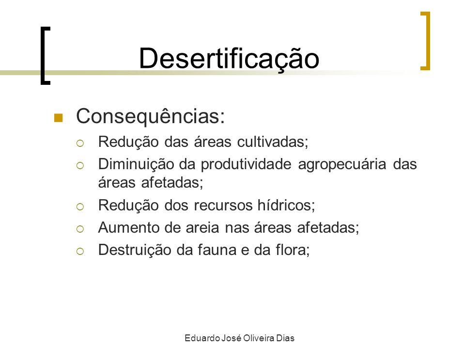 Eduardo José Oliveira Dias