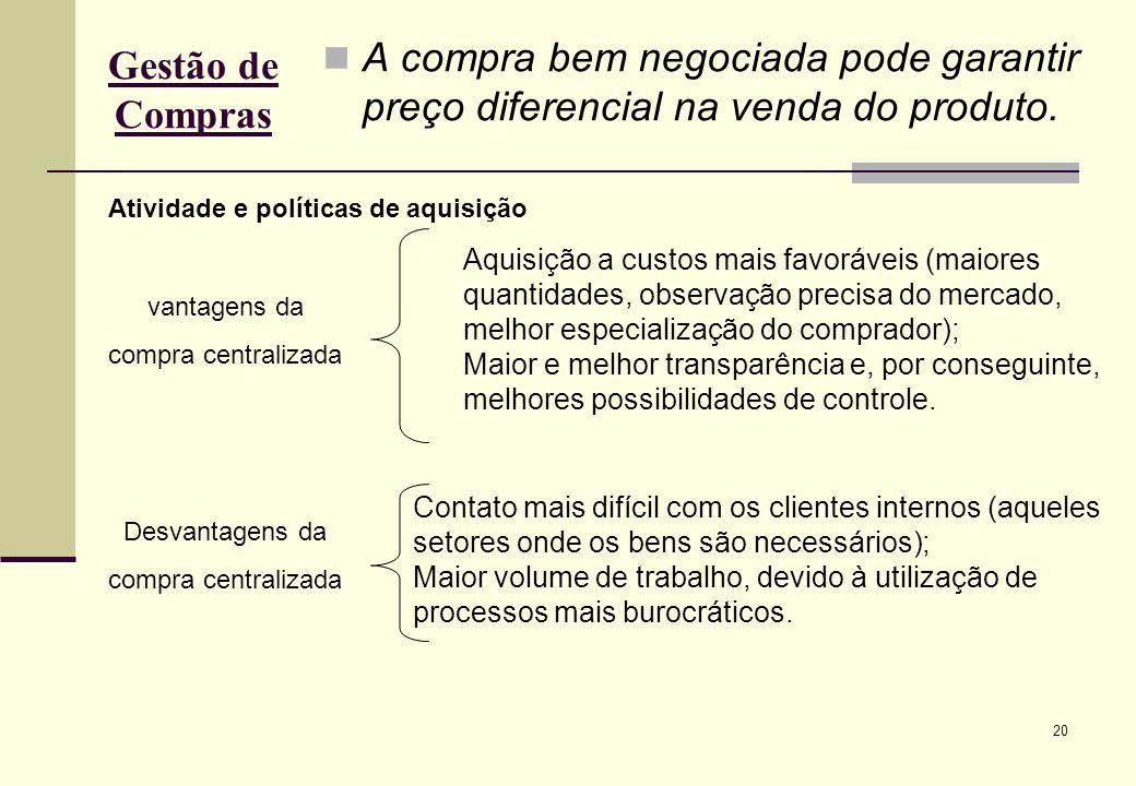 Gestão de Compras A compra bem negociada pode garantir preço diferencial na venda do produto. Atividade e políticas de aquisição.
