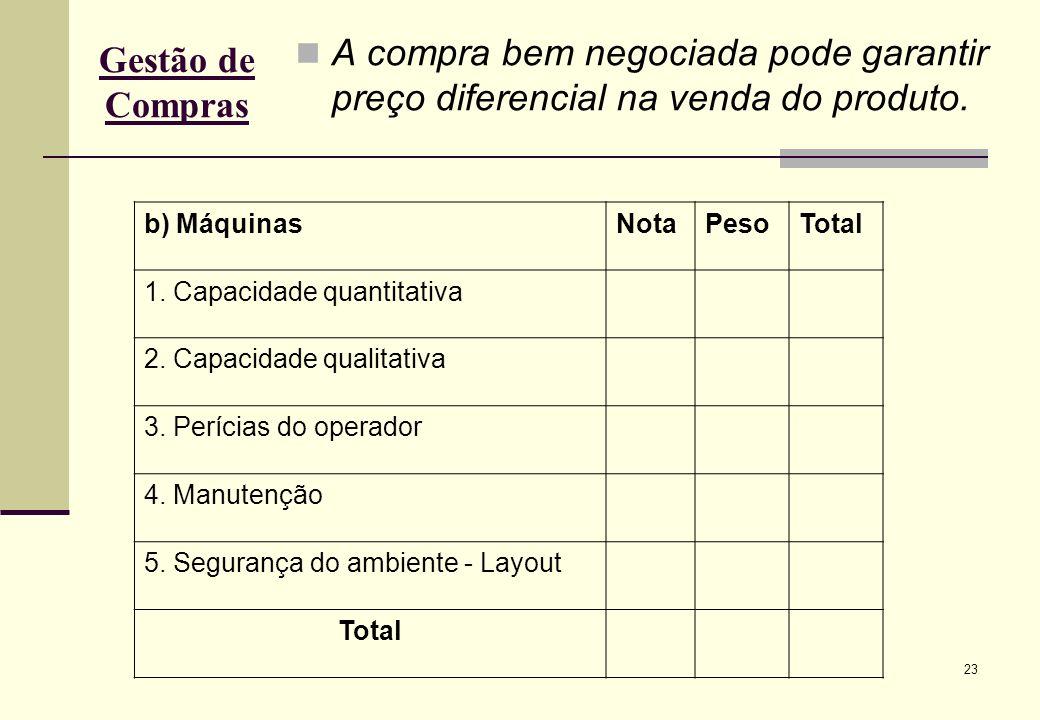Gestão de Compras A compra bem negociada pode garantir preço diferencial na venda do produto. b) Máquinas.