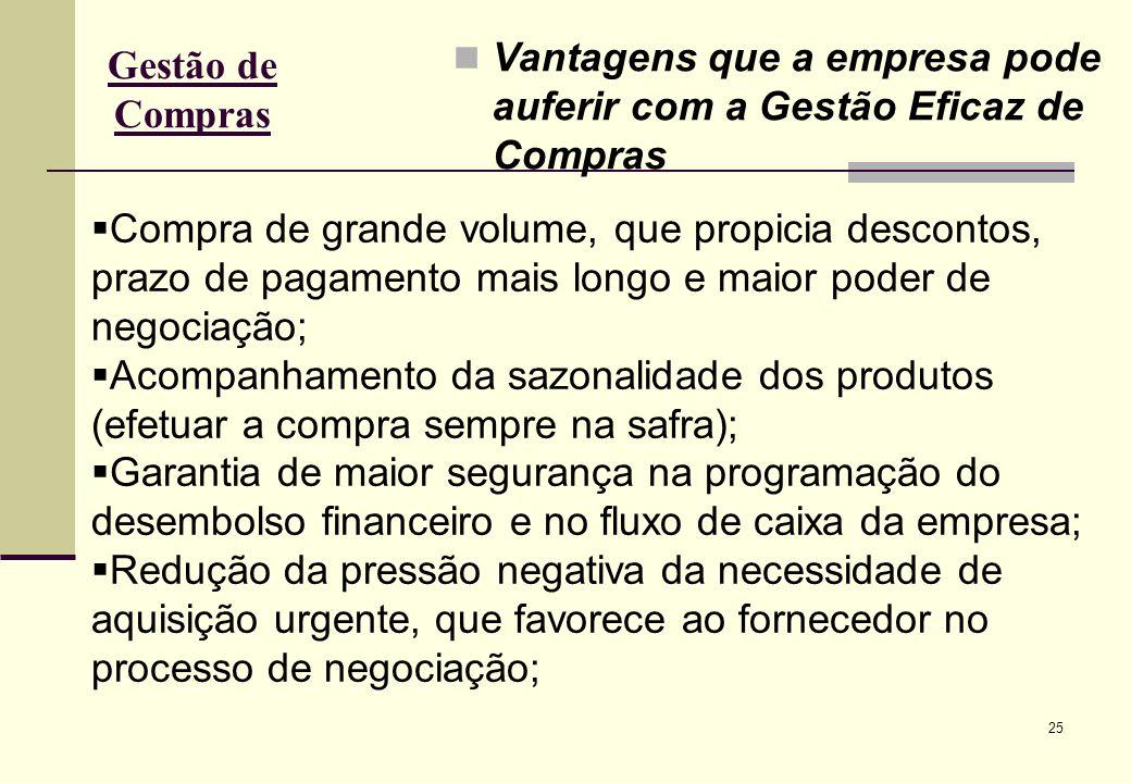 Gestão de Compras Vantagens que a empresa pode auferir com a Gestão Eficaz de Compras.