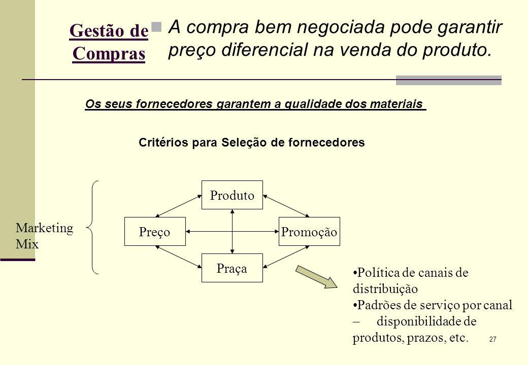 Gestão de Compras A compra bem negociada pode garantir preço diferencial na venda do produto.