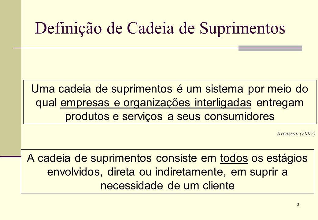 Definição de Cadeia de Suprimentos