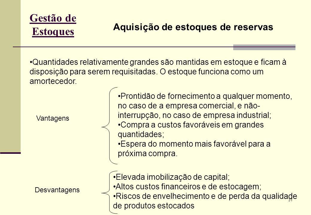 Gestão de Estoques Aquisição de estoques de reservas