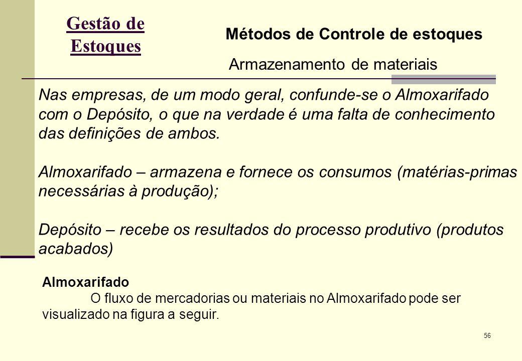 Gestão de Estoques Métodos de Controle de estoques