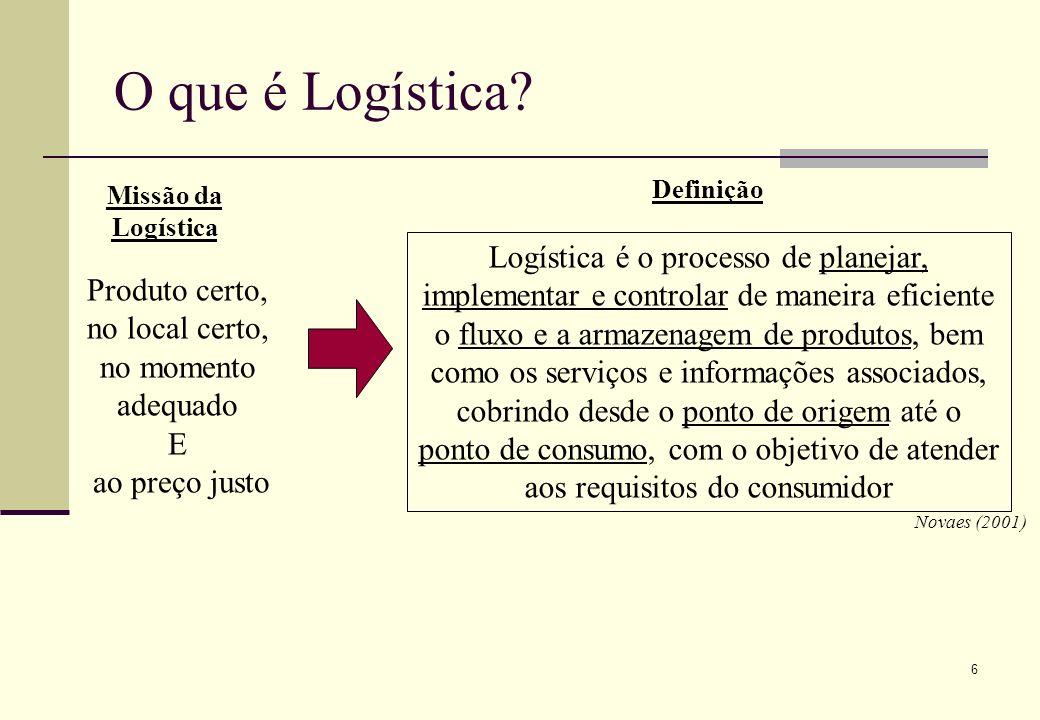 O que é Logística Definição. Missão da Logística.
