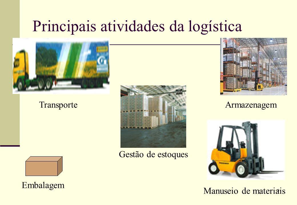 Principais atividades da logística