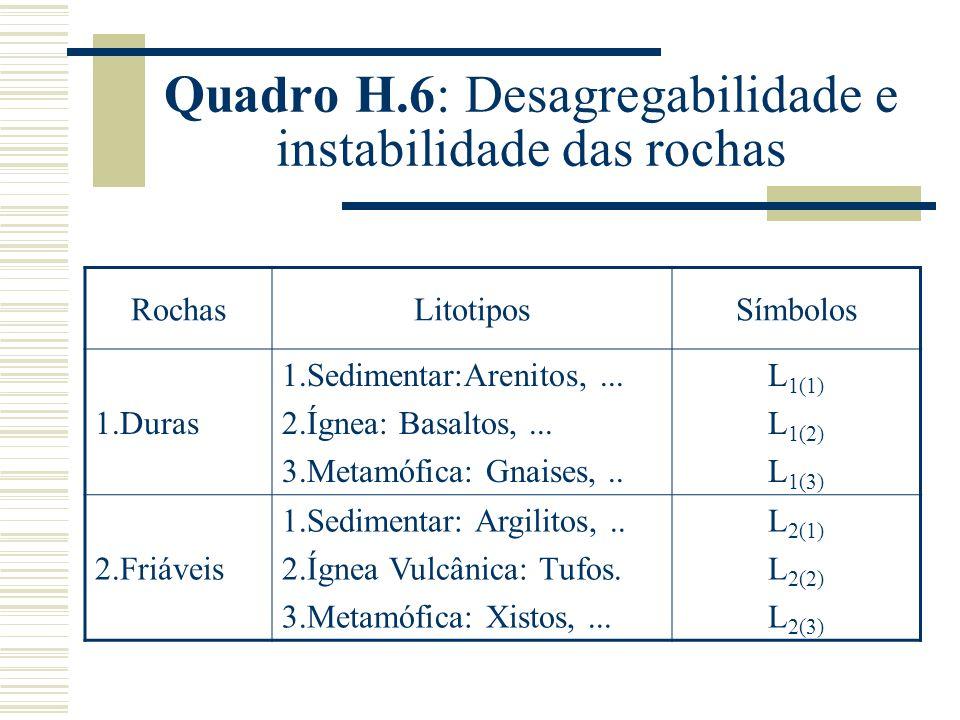 Quadro H.6: Desagregabilidade e instabilidade das rochas