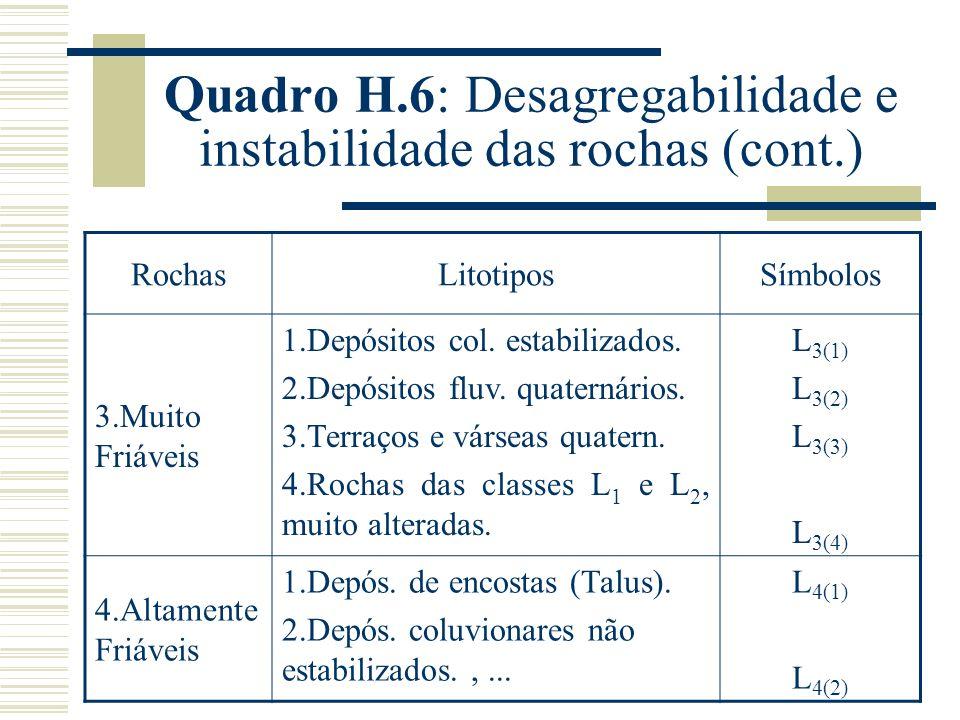 Quadro H.6: Desagregabilidade e instabilidade das rochas (cont.)