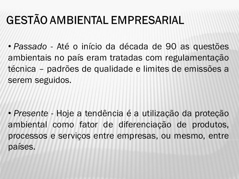 GESTÃO AMBIENTAL EMPRESARIAL