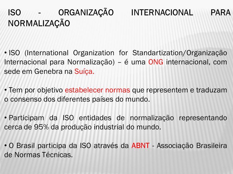 ISO - ORGANIZAÇÃO INTERNACIONAL PARA NORMALIZAÇÃO