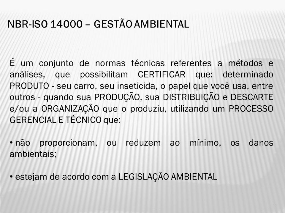 NBR-ISO 14000 – GESTÃO AMBIENTAL