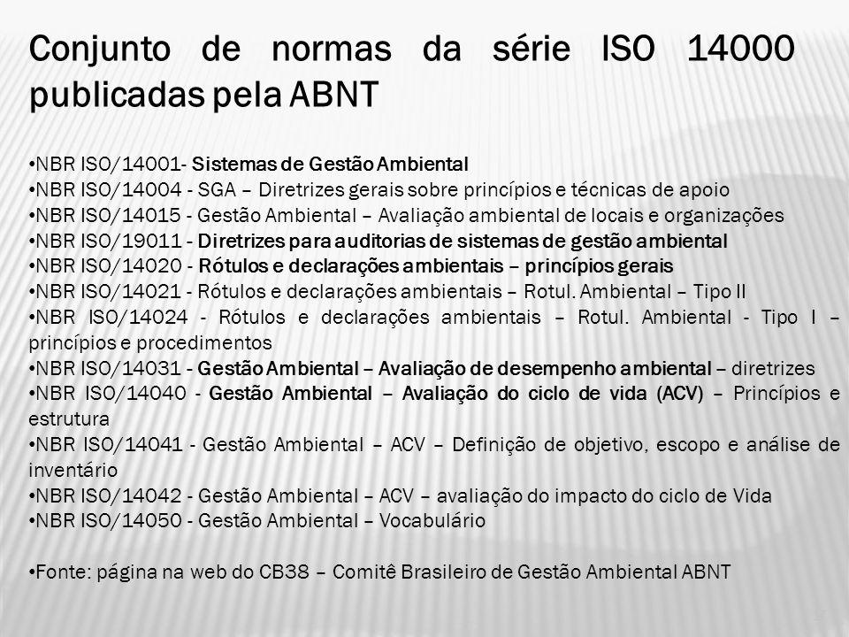 Conjunto de normas da série ISO 14000 publicadas pela ABNT