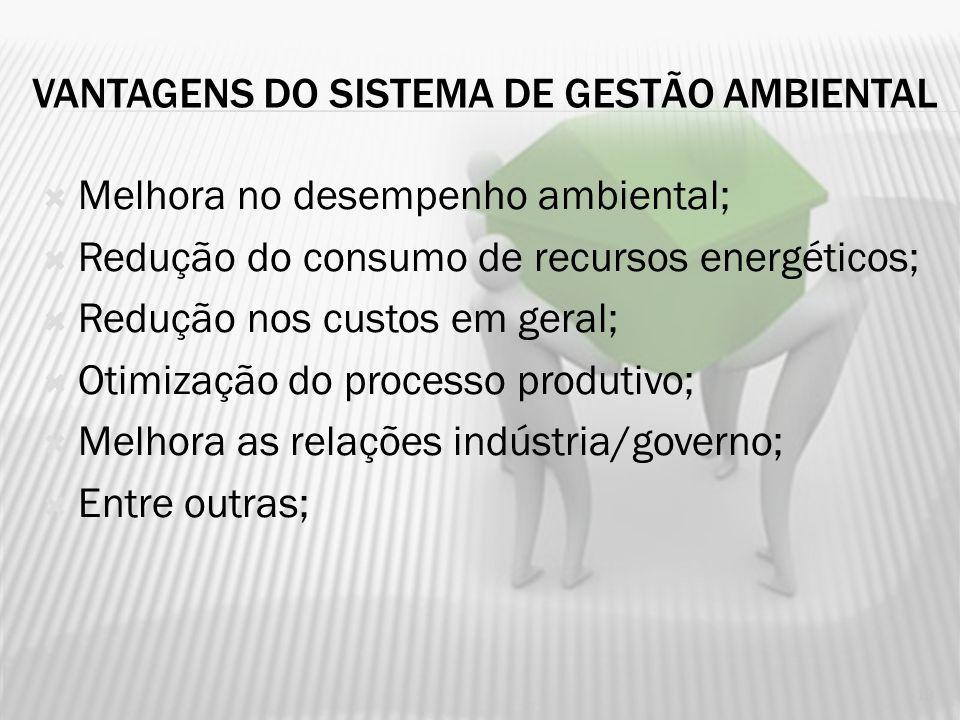 VANTAGENS DO SISTEMA DE GESTÃO AMBIENTAL