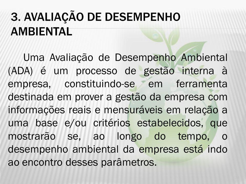 3. AVALIAÇÃO DE DESEMPENHO AMBIENTAL