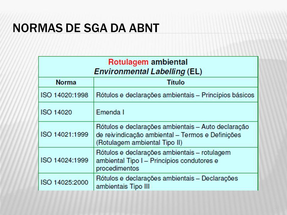 Normas de SGA da ABNT