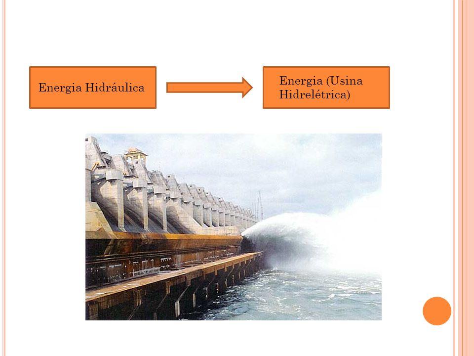 Energia (Usina Hidrelétrica)