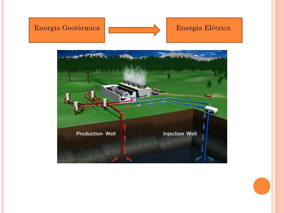 Energia Geotérmica Energia Elétrica
