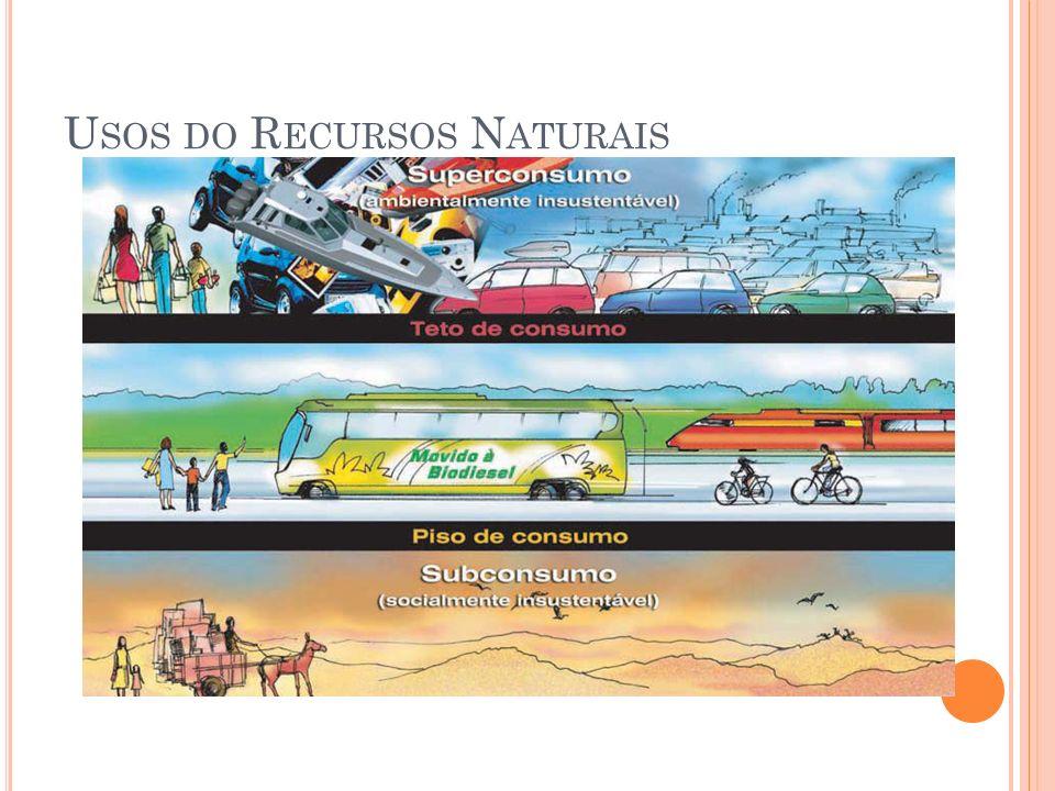 Usos do Recursos Naturais