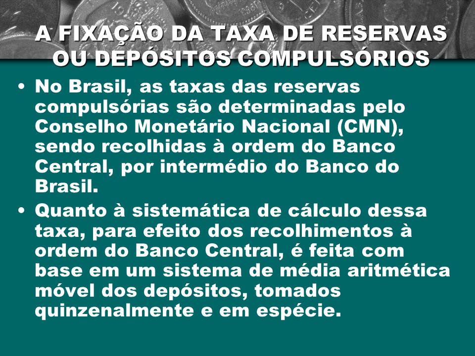 A FIXAÇÃO DA TAXA DE RESERVAS OU DEPÓSITOS COMPULSÓRIOS
