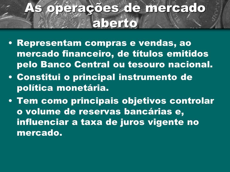 As operações de mercado aberto