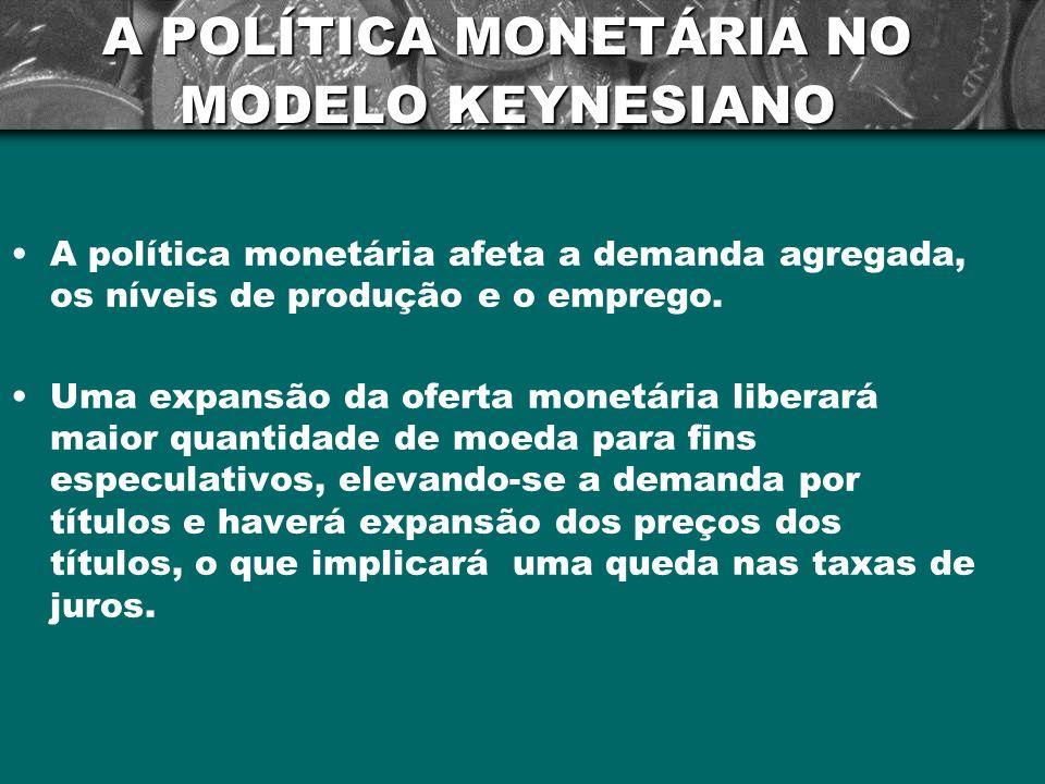 A POLÍTICA MONETÁRIA NO MODELO KEYNESIANO