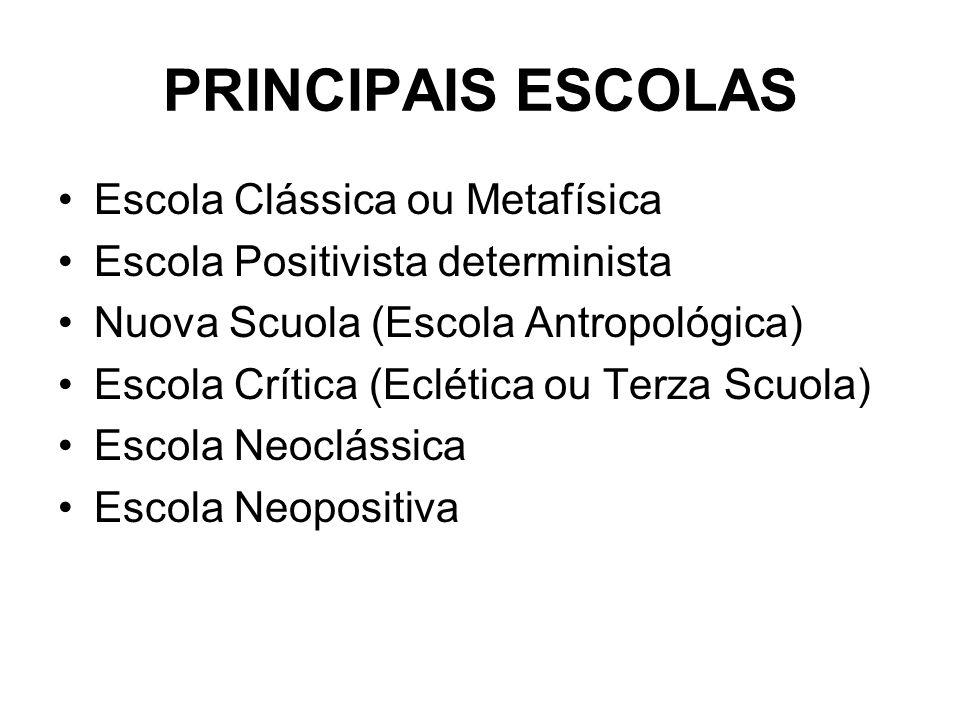 PRINCIPAIS ESCOLAS Escola Clássica ou Metafísica