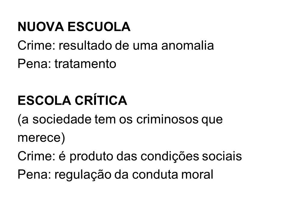 NUOVA ESCUOLA Crime: resultado de uma anomalia. Pena: tratamento. ESCOLA CRÍTICA. (a sociedade tem os criminosos que.
