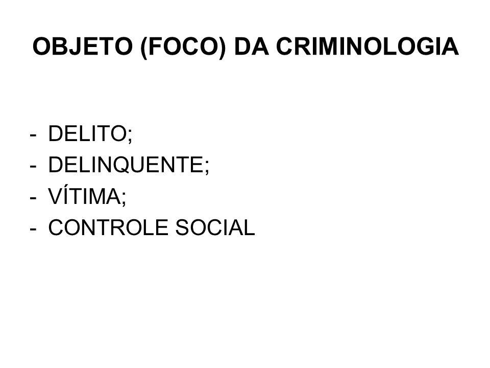 OBJETO (FOCO) DA CRIMINOLOGIA