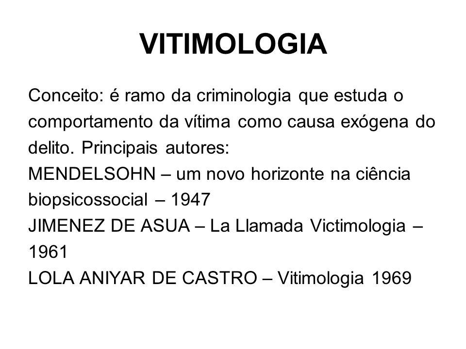 VITIMOLOGIA Conceito: é ramo da criminologia que estuda o