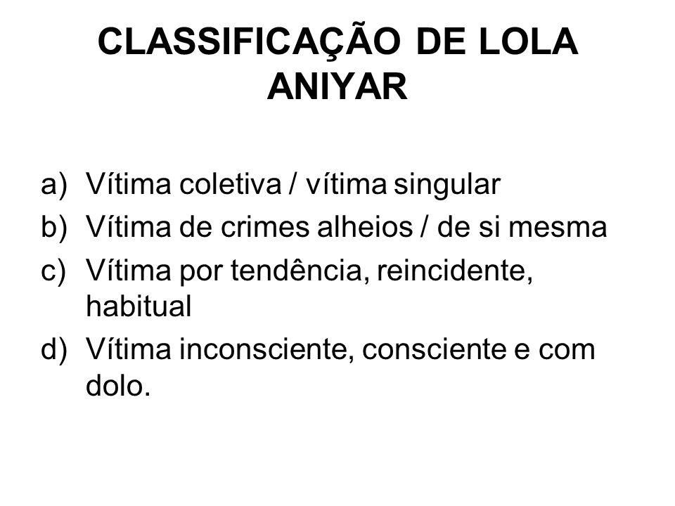 CLASSIFICAÇÃO DE LOLA ANIYAR