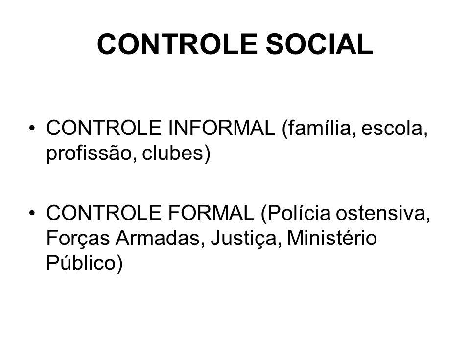 CONTROLE SOCIAL CONTROLE INFORMAL (família, escola, profissão, clubes)