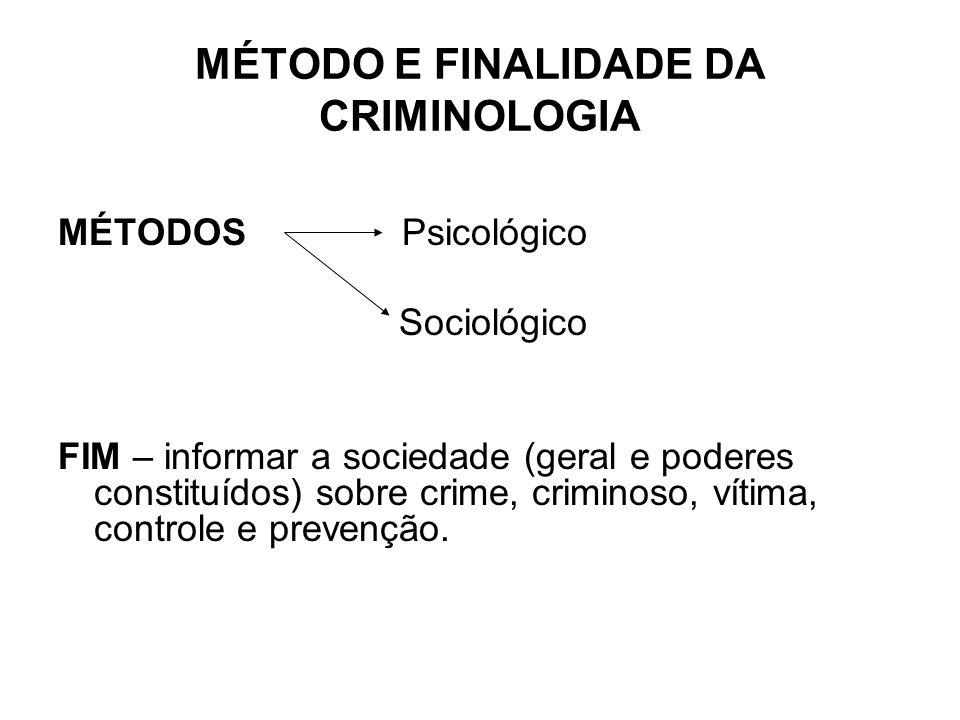 MÉTODO E FINALIDADE DA CRIMINOLOGIA