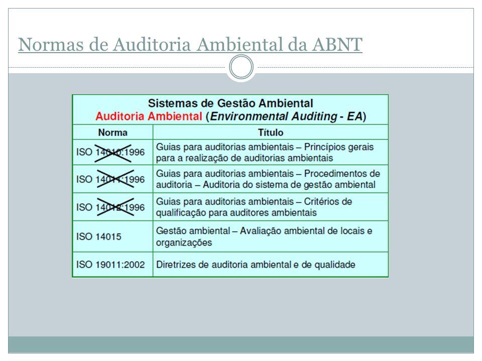 Normas de Auditoria Ambiental da ABNT