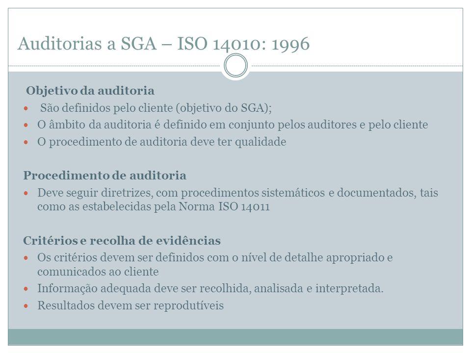 Auditorias a SGA – ISO 14010: 1996 Objetivo da auditoria