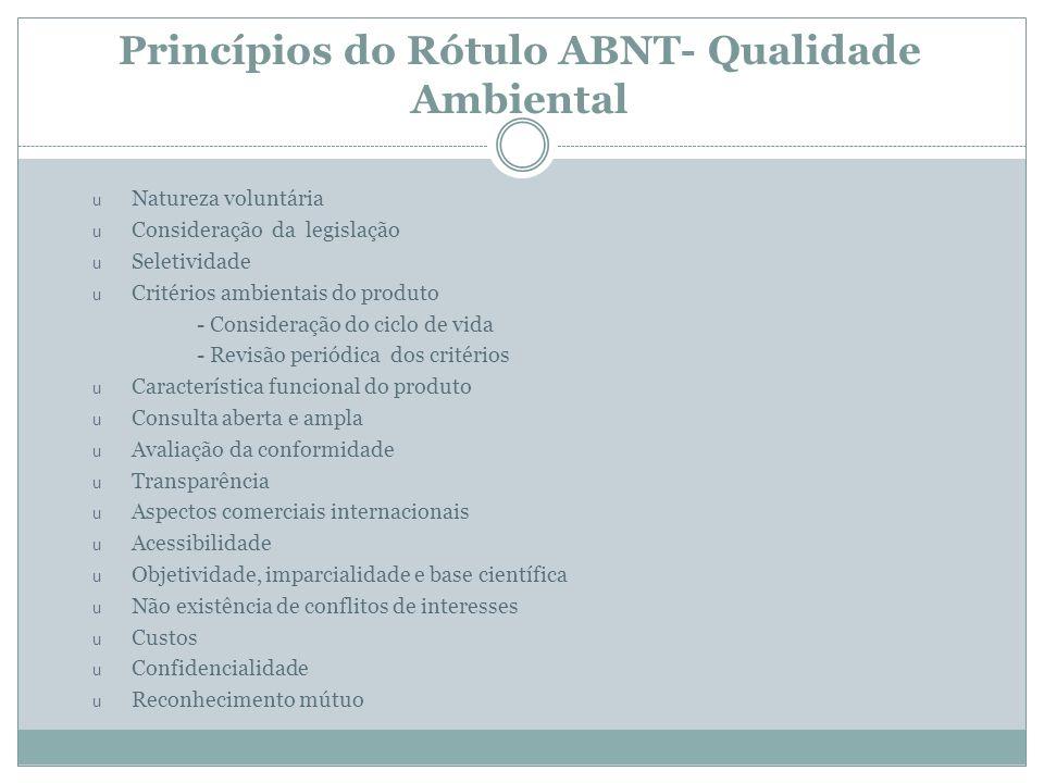 Princípios do Rótulo ABNT- Qualidade Ambiental
