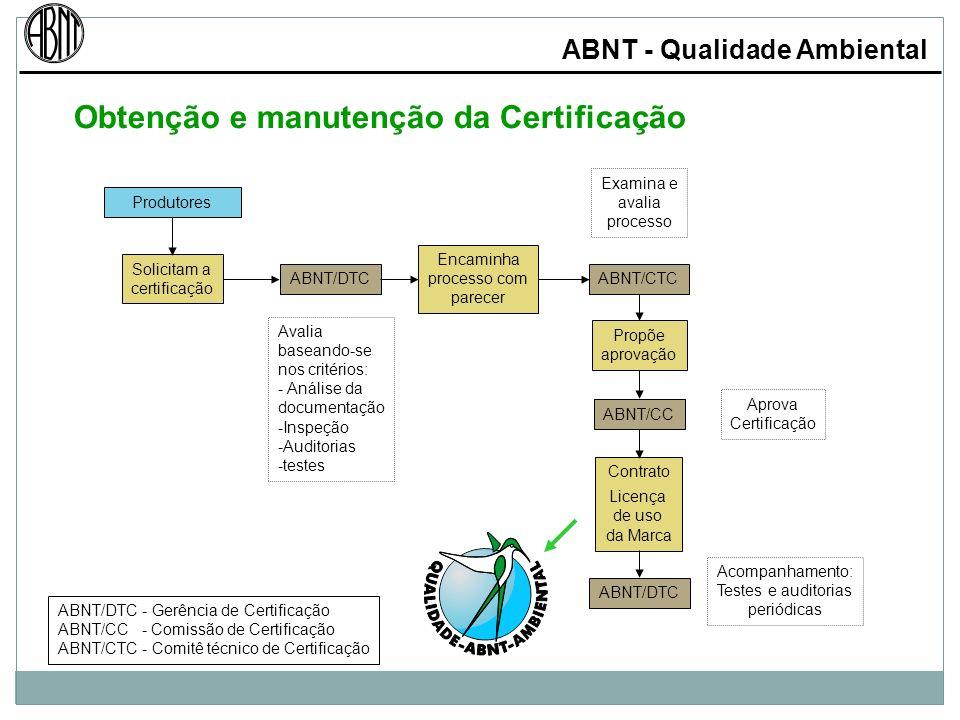Obtenção e manutenção da Certificação