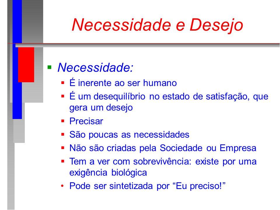 Necessidade e Desejo Necessidade: É inerente ao ser humano