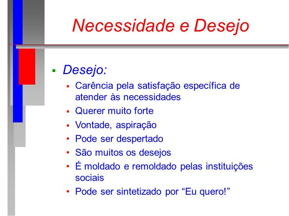 Necessidade e Desejo Desejo: