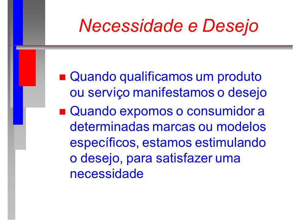 Necessidade e Desejo Quando qualificamos um produto ou serviço manifestamos o desejo.