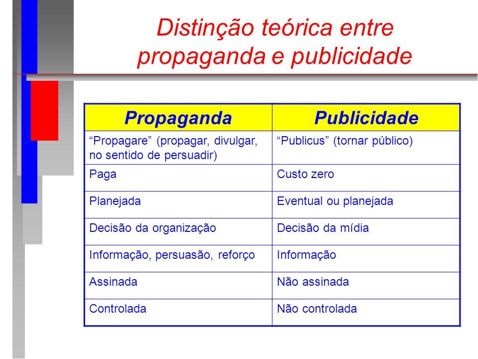 Distinção teórica entre propaganda e publicidade