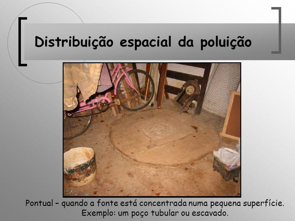 Distribuição espacial da poluição