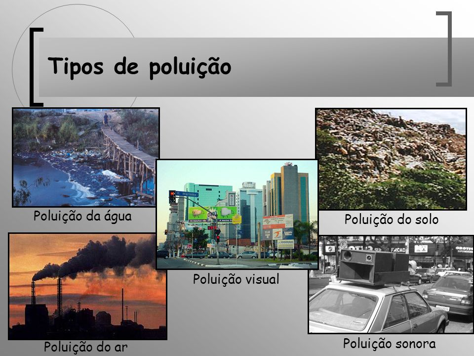 Tipos de poluição Poluição da água Poluição do solo Poluição visual