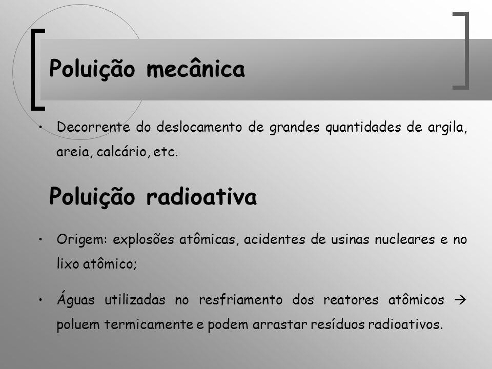 Poluição mecânica Poluição radioativa