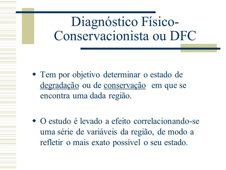 Diagnóstico Físico-Conservacionista ou DFC