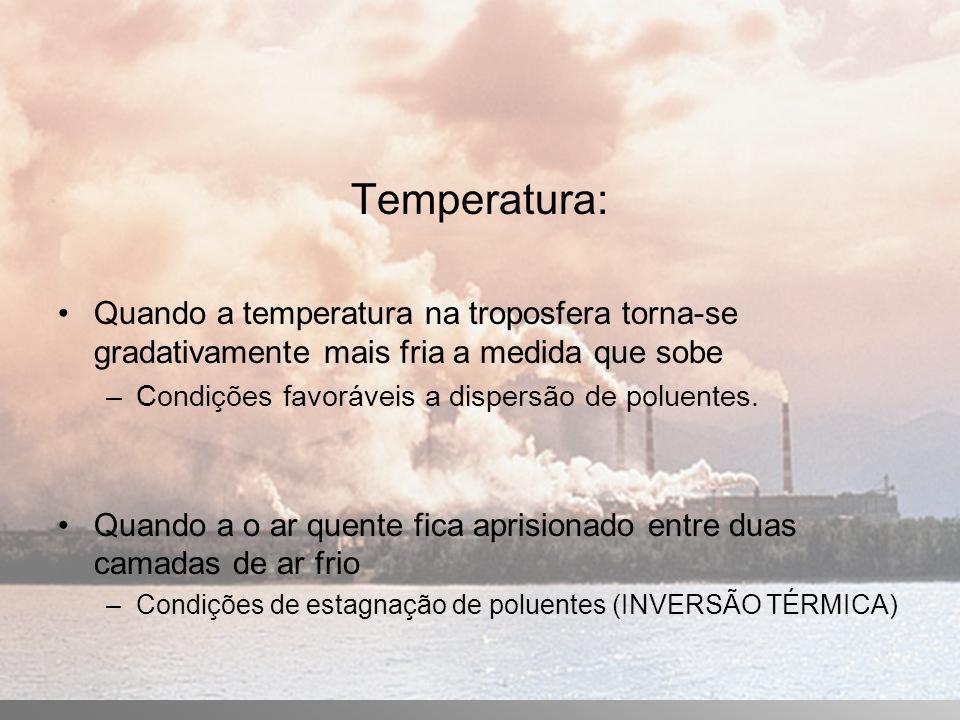 Temperatura: Quando a temperatura na troposfera torna-se gradativamente mais fria a medida que sobe.