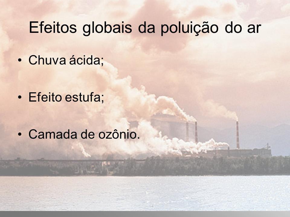 Efeitos globais da poluição do ar